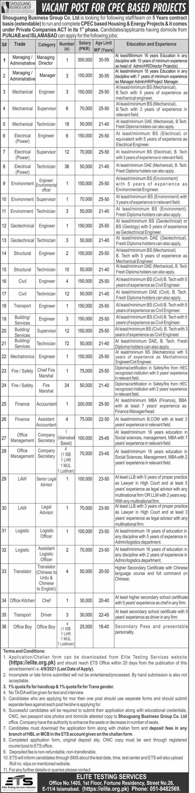 CPEC Jobs 2021 Pakistan China Economic Corridor Authority