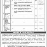KPK Health Department Jobs 2021 At Peshawar