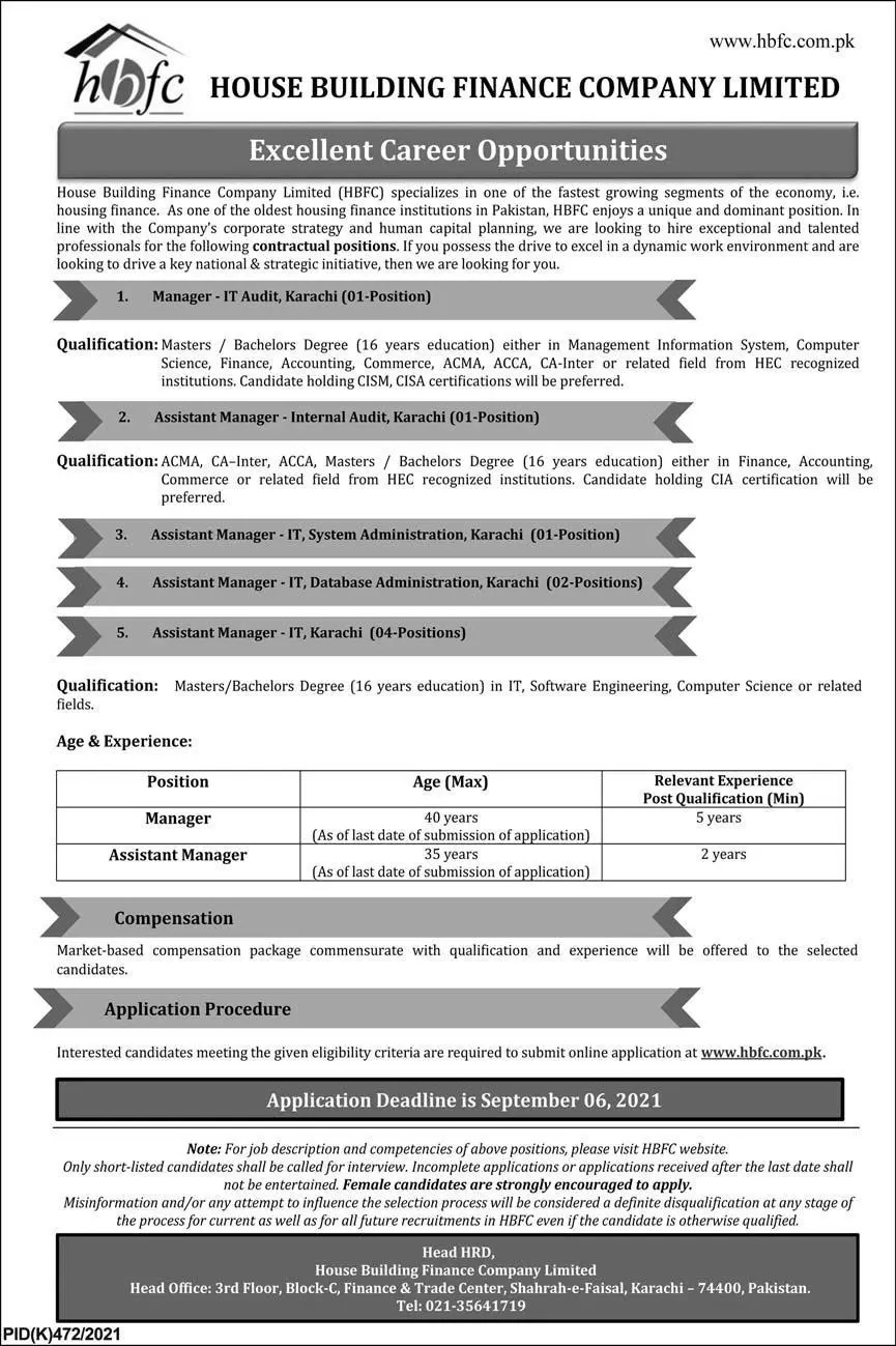New Sindh Govt Jobs 2021 At At House Building Finance Company HBFC