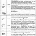 Govt jobs for female in Peshawar Khyber Teaching Hospital KTH Peshawar August 2021