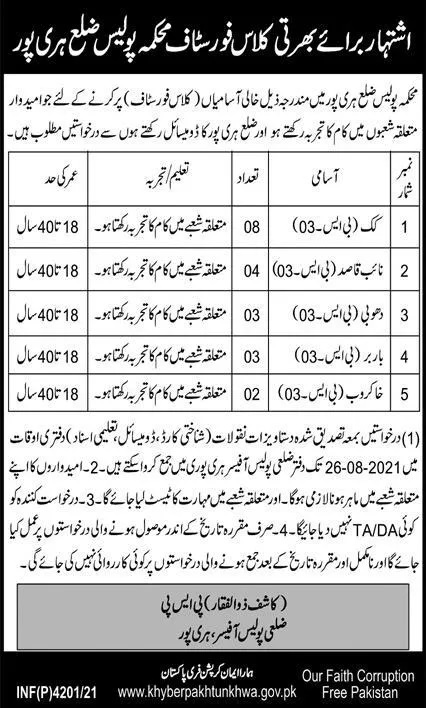 Latest Govt Jobs in KPK 2021 At Police Department Haripur