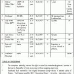 Punjab Govt jobs 2021 in Lahore Intermediate At Ministry of States Frontier Regions
