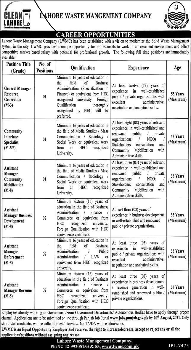 Govt jobs in Lahore 2021 Matric base Lahore Waste Management Company LWMC
