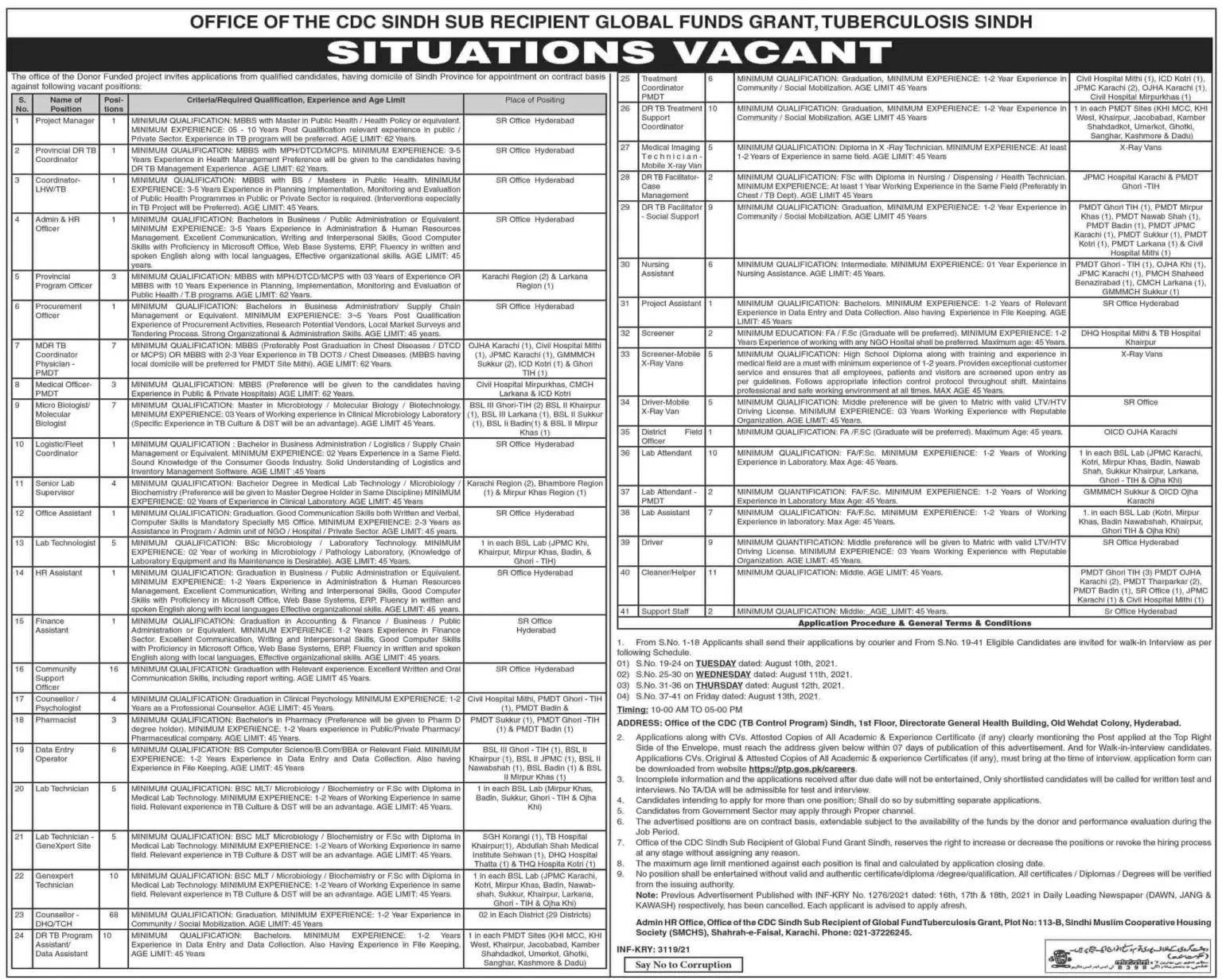Sindh Government Jobs Today At National TB Control Program Jobs Sindh 2021