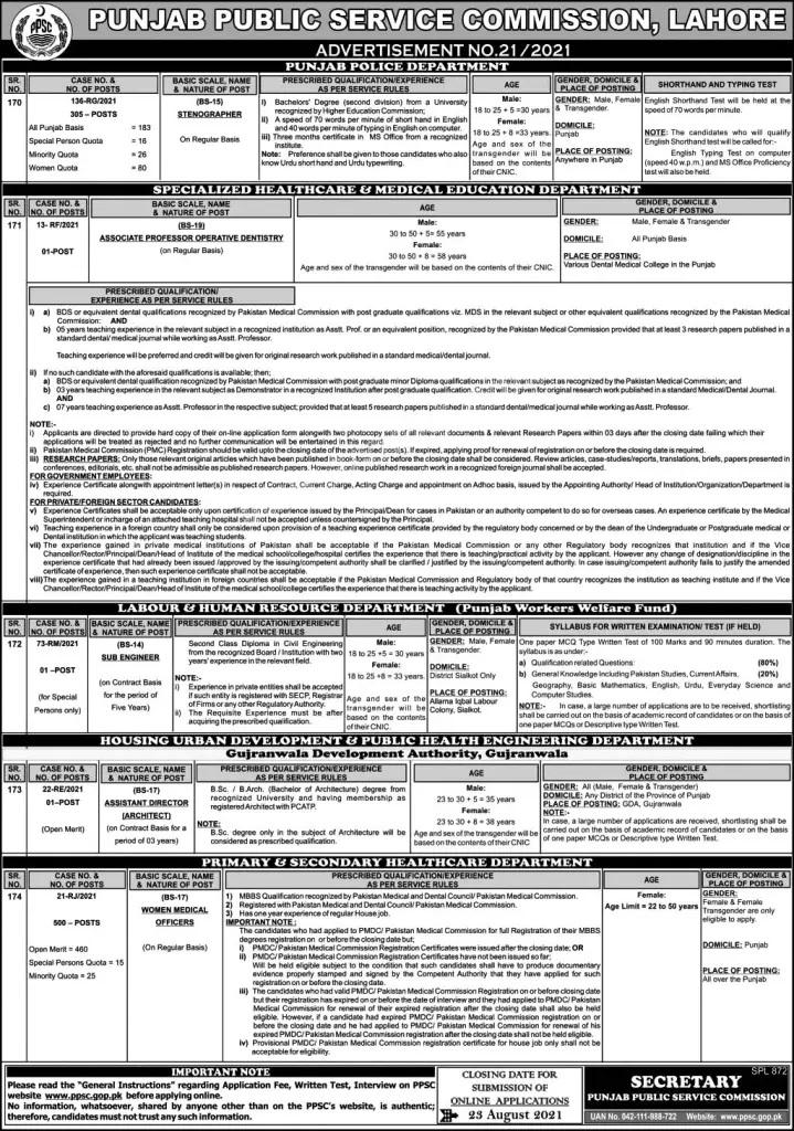 Punjab Police Jobs 2021 Via Punjab Public Service Commission PPSC