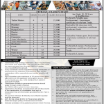 Sindh Government Jobs for Matric pass in Karachi AT SSU Sindh Special Security Unit Police Department