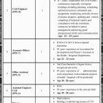 Government Jobs Islamabad 2021 At SZABMU Shaheed Zulfiqar Ali Bhutto Medical University