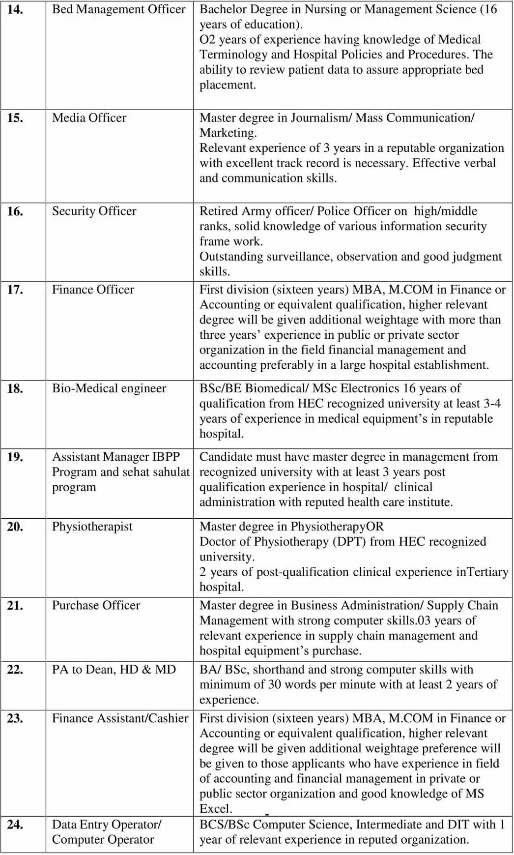 Local Government KPK Jobs 2021 Today At Gajju khan Medical College