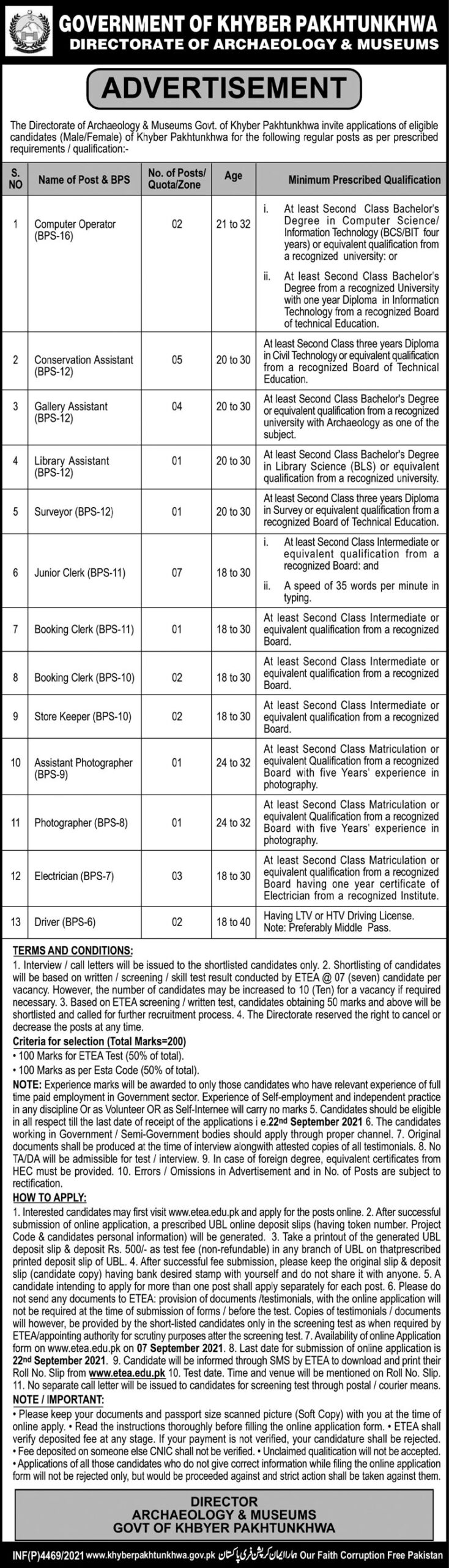 Govt Jobs in Peshawar Today At Directorate of Archaeology Museums Via ETEA