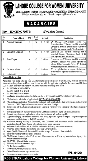 Today Govt Teaching Jobs in Lahore 2021 At LCWU Lahore College for Women University