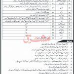 Today KPK Govt Jobs At PO Box No 24 Swat