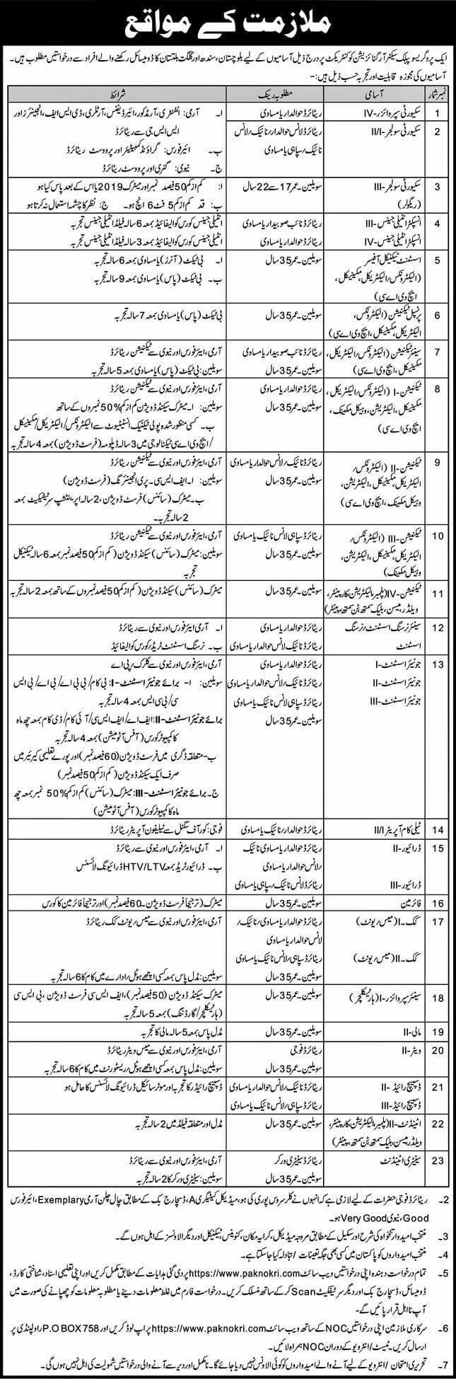 Latest Sindh govt Jobs Today 2021 At PO Box No 758 Rawalpindi
