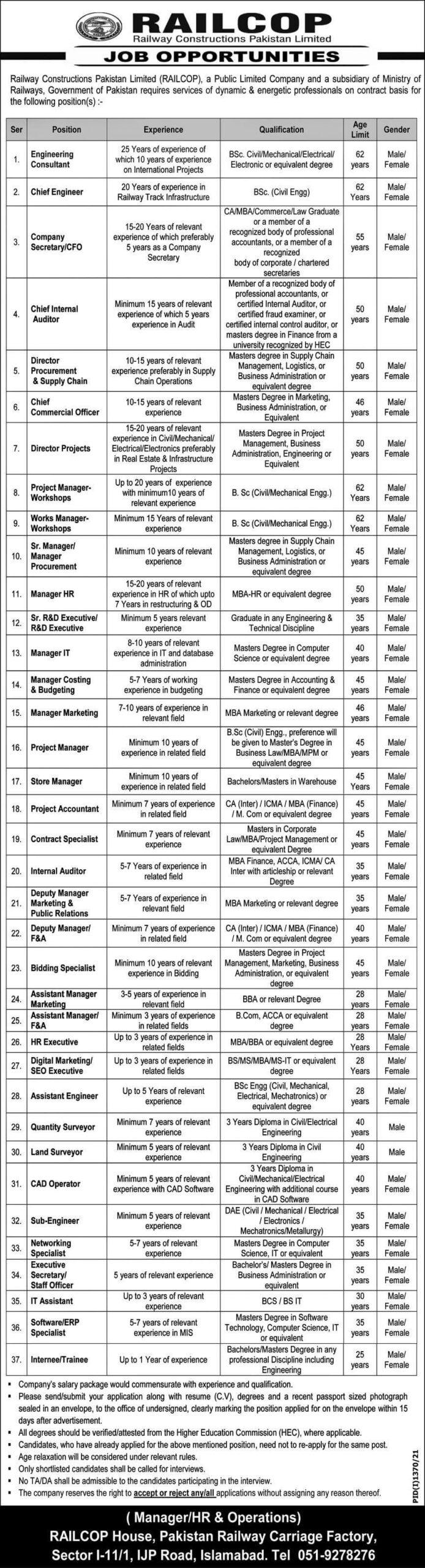 Pakistan Railways Jobs 2021 Matric Base At Ministry of Railways Railcop