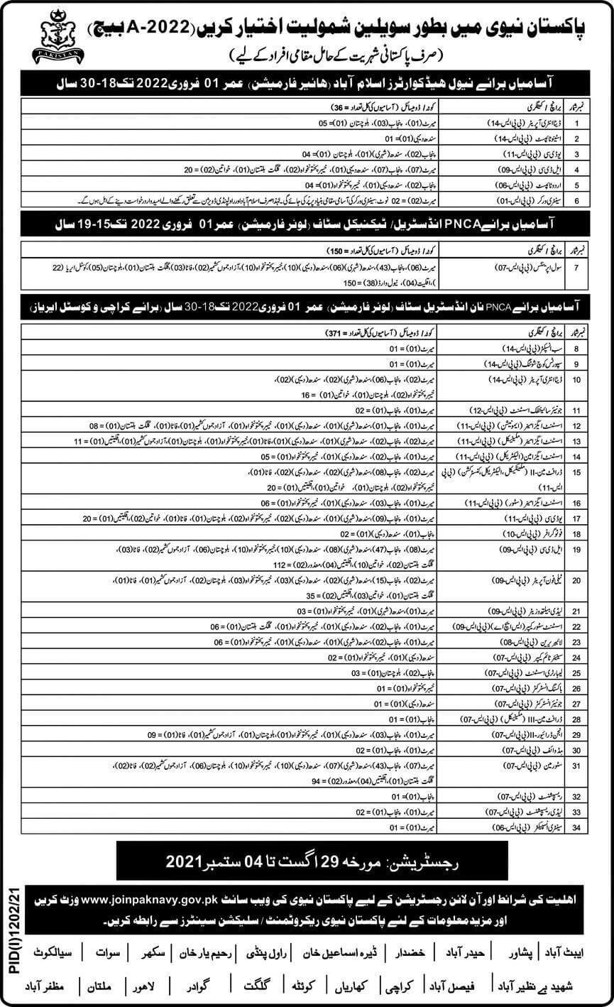 Today Pak Navy Civilian Jobs 2021 Online Registration