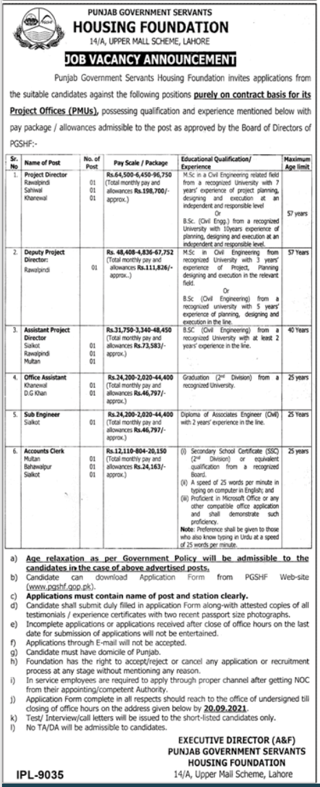 Govt jobs in Punjab 2021 Today At PGSHF Government Servants Housing Foundation Punjab