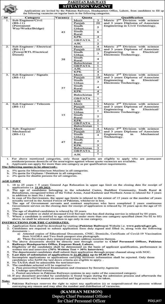 Pakistan Railway Jobs Roll No Slip Test Date Interview Schedule Result