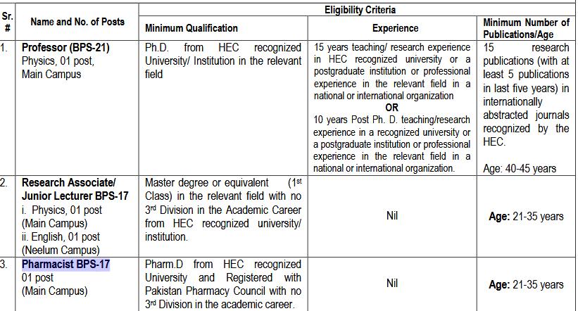 Muzaffarabad University of Azad Jammu Kashmir Jobs NTS Roll No Slip