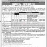 Sindh Govt Jobs 2021 At Sindh Irrigation Department