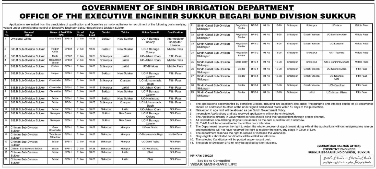 Government Jobs For Matric Pass in Karachi 2021 At Sindh Irrigation Department