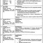 Govt jobs in Lahore 2021 Intermediate At Women Development Department Punjab