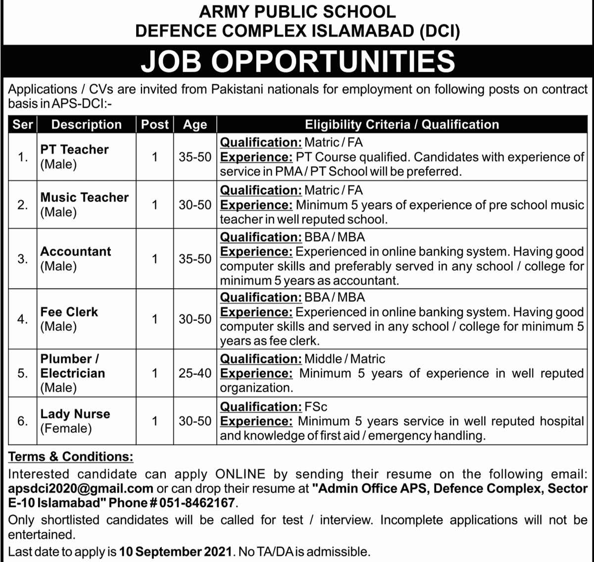 Latest Government jobs in Islamabad Today At APS Army Public School Islamabad