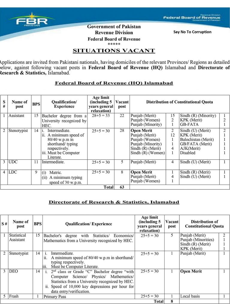 Government jobs 2021 in Pakistan Matric Base At FBR Federal Board of Revenue