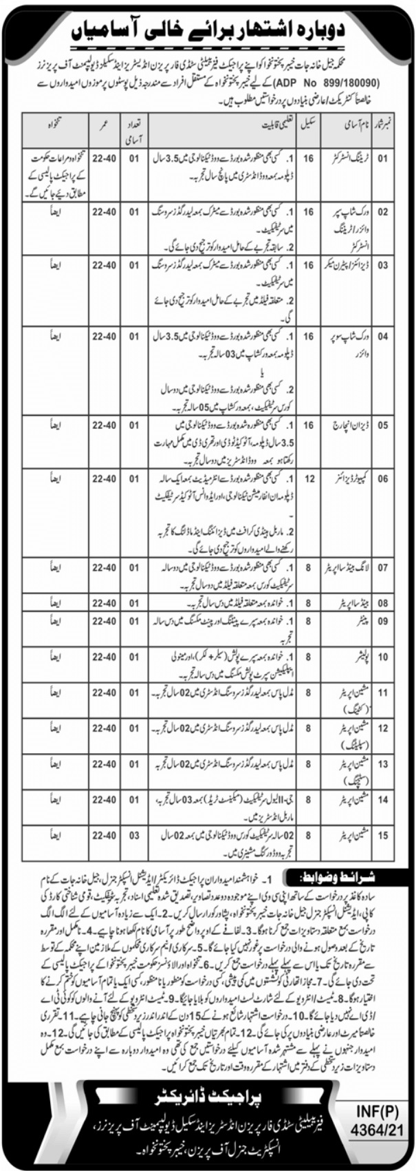 Government Jobs in Peshawar 2021 At Police Prison Department
