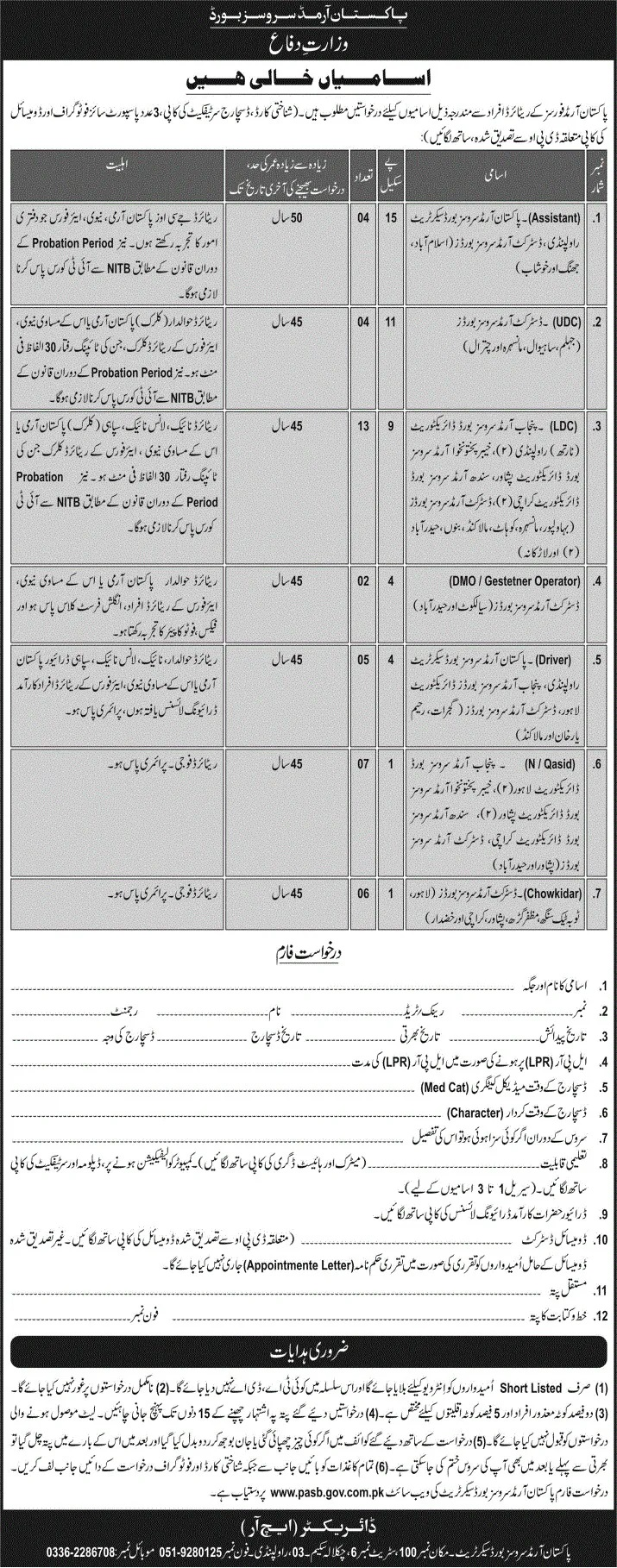 Government Jobs for Army Retired Persons 2021 At PASB