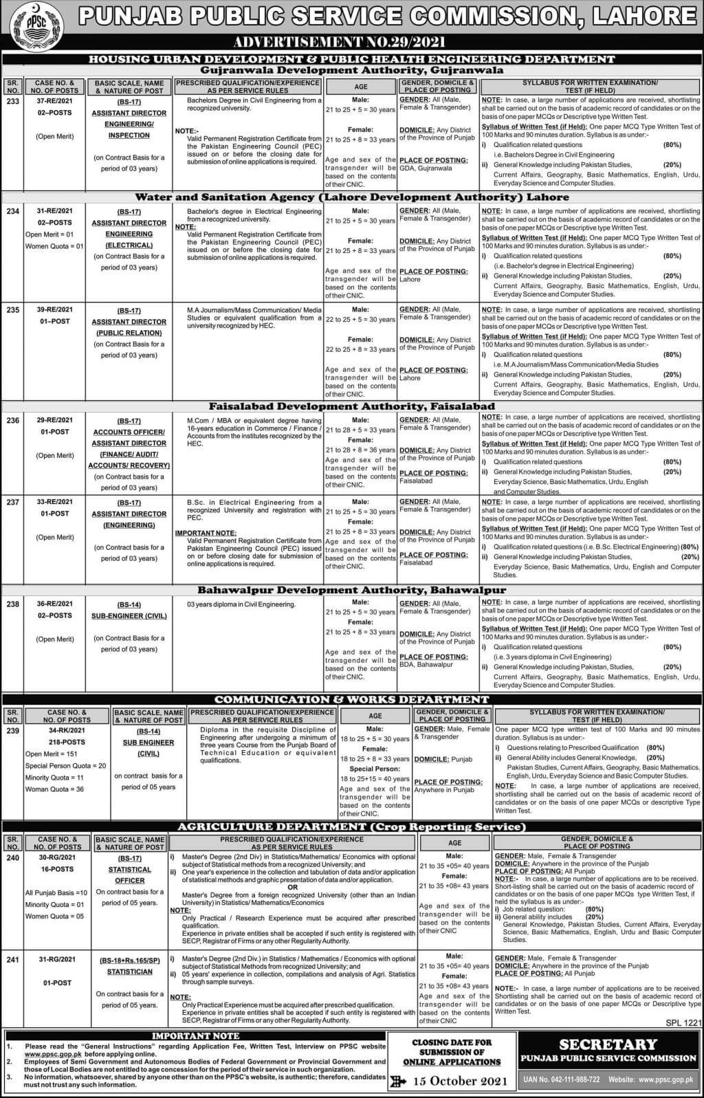 PPSC Jobs Today October 2021 Via Punjab Public Service Commission
