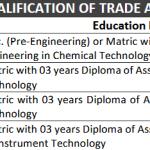 Fatima Energy Trade Apprenticeship Program 2021 NTS Result & Merit List