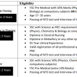 Shahid College of Nursing Charsada Admissions 2021 NTS Result Merit List RN BSN Generic BSN LHV Lady Health Visitor